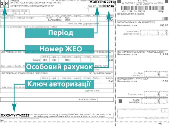 GIOC kljuch avtorizacii - ГИОЦ. Как зарегистрироваться в личном кабинете? Как оплатить? Инструкция.