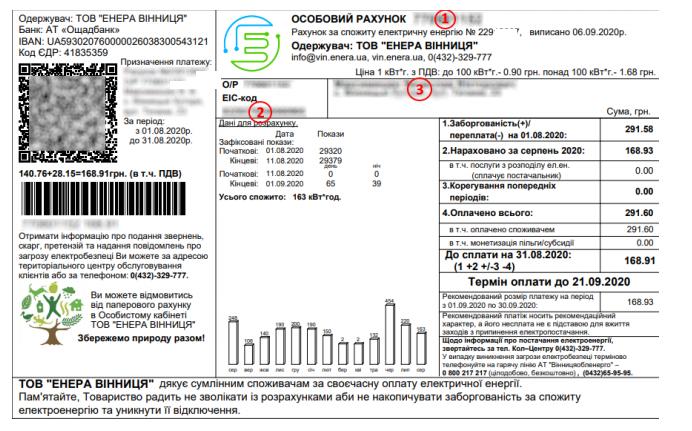 Lichnyj kabinet e svitlo dobavit schjot - Винницаоблэнерго. Как зарегистрироваться в личном кабинете.