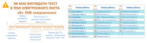 peredat pokazaniya schjotchika sms Vinnicaoblenergo 300x89 - передать показания счётчика смс Винницаоблэнерго
