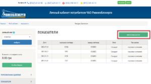 vnesti pokazateli Rovnooblenergo 300x168 - внести показатели Ровнооблэнерго